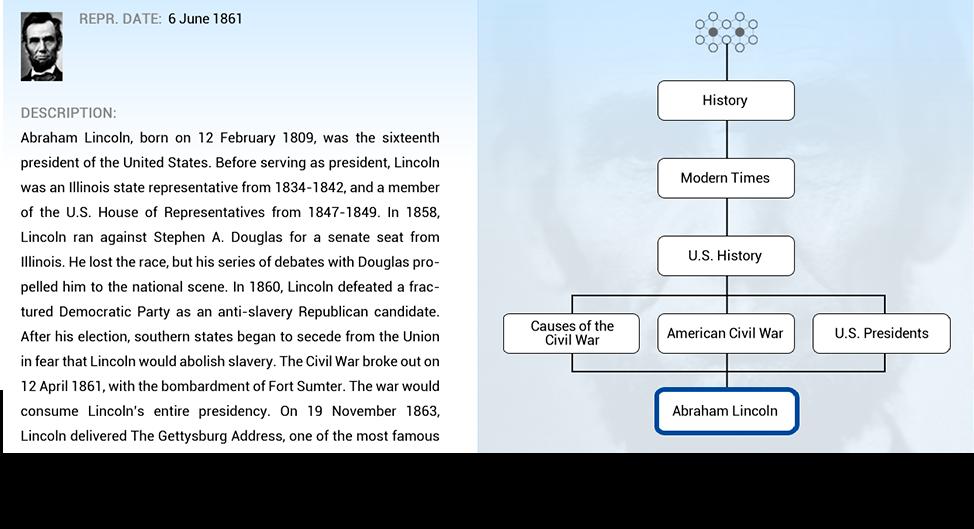 scheme Abraham Lincoln